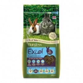 Burgess Pienso Excel Conejo Junior y Enano con Menta